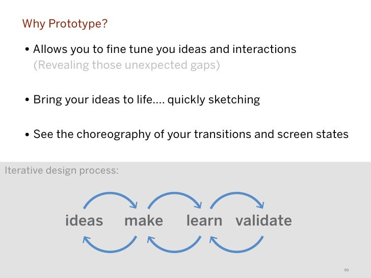 Tools for prototypingGoodReader (PDFs)         Picture Link - iPDF                MinimalFolio                            ...