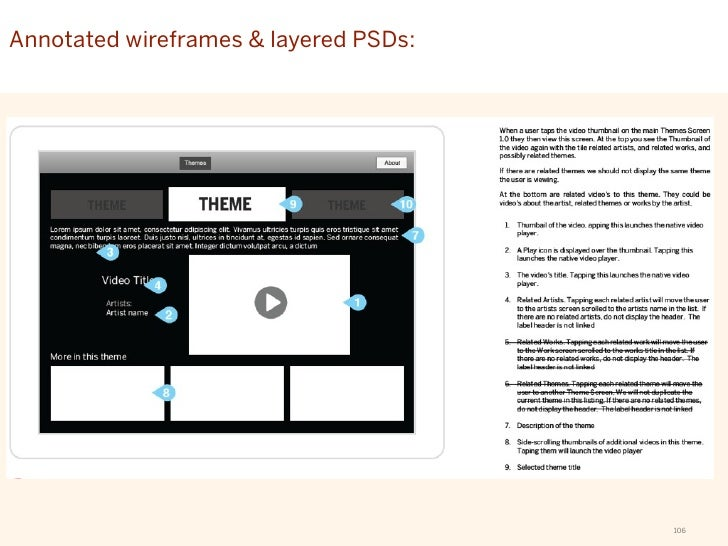 Annotated wireframes & layered PSDs:                                       106