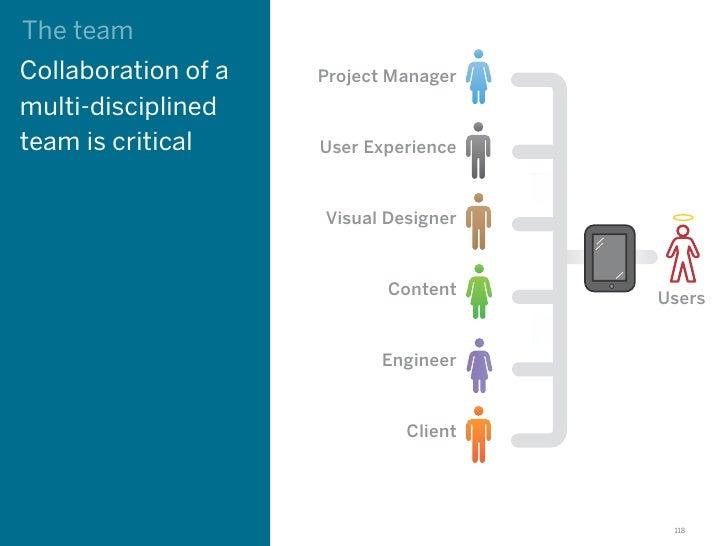 Process (waterfall)    User Experience                            Visual Design                         Engineering       ...
