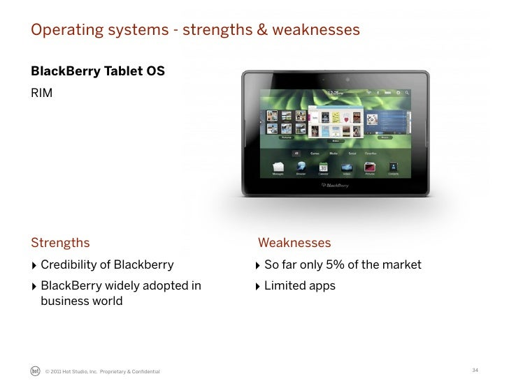 Operating systems - strengths & weaknessesBlackBerry Tablet OSRIMStrengths                                             Wea...