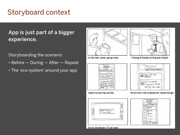 Storyboard contextApp is just part of a biggerexperience.Storyboarding the scenario:• Before — During — After — Repeat• Th...