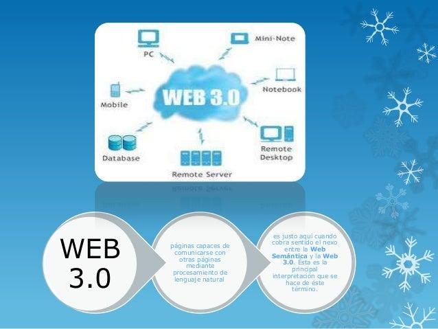 WEB                           es justo aquí cuando                           cobra sentido el nexo      páginas capaces de...