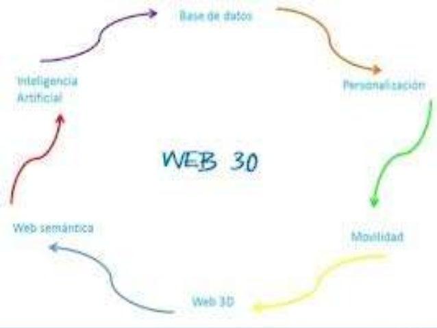 DIFERENCIAS ENTRE LA WEB     2.0 Y LA WEB 3.0
