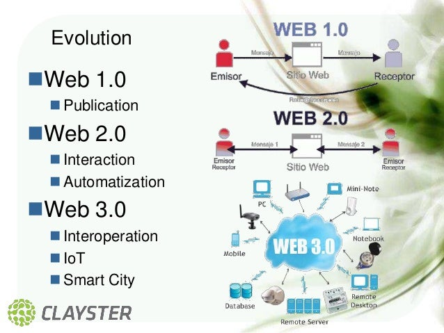 Web 30 iot english ccuart Image collections