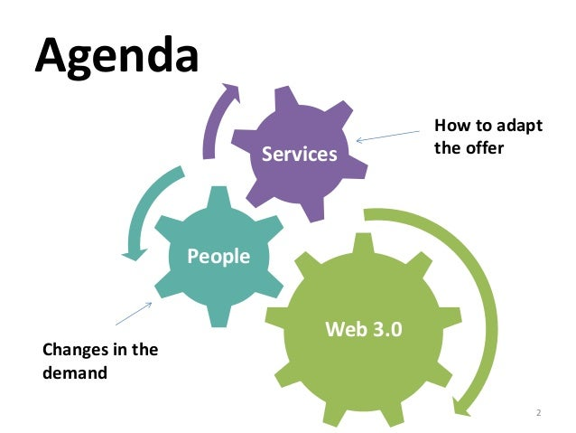 What is Web 3.0 Slide 2