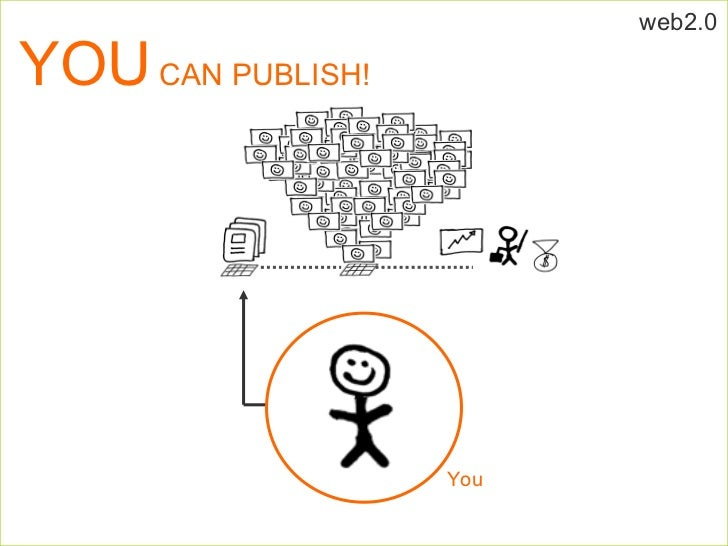 YOU  CAN PUBLISH! web2.0 You