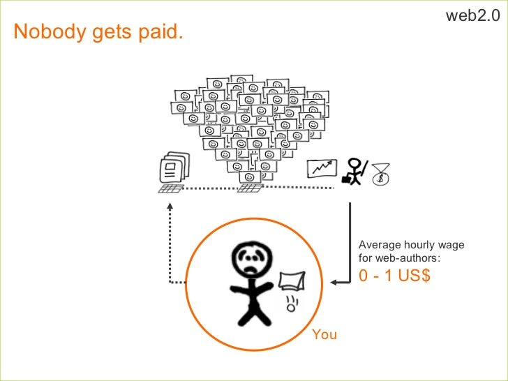 Nobody gets paid. web2.0 You Average hourly wage  for web-authors:   0 - 1 US$