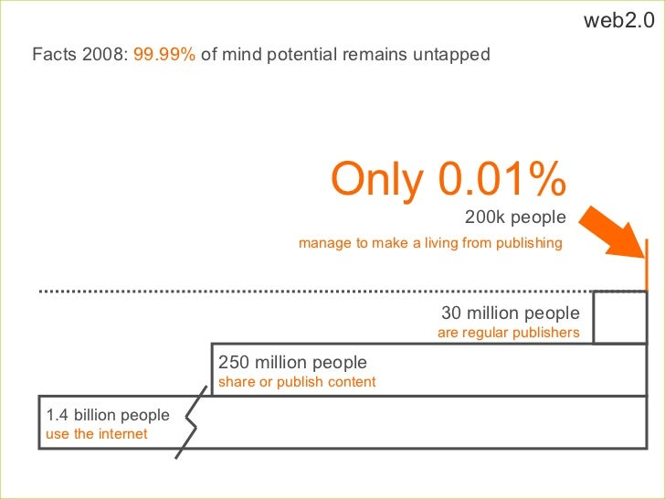 Facts 2008:  99.99%  of mind potential remains untapped  1.4 billion people use the internet 250 million people share or p...