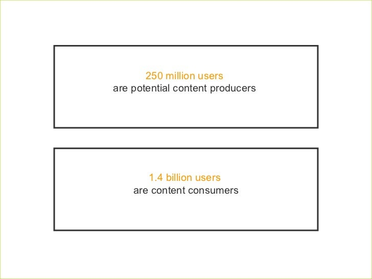 250 million users are potential content producers 1.4 billion users   are content consumers