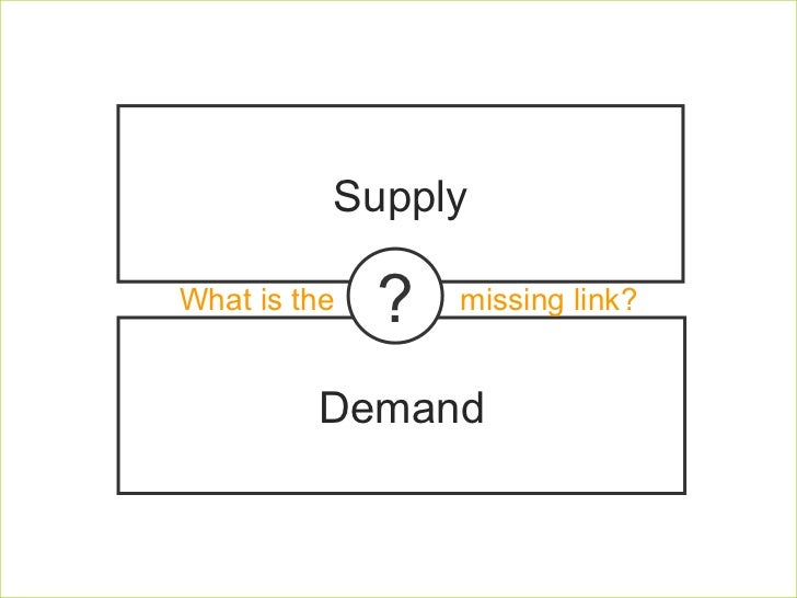 Supply Demand ? What is the missing link?