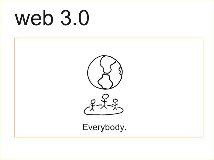 web 3.0 content generation platform content serving platform  content  user community Extremely heterogenous  Everybody.