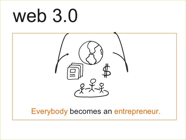 web 3.0 25% 75% Platform  Users Everybody  becomes an  entrepreneur.