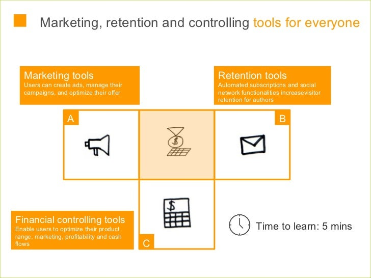 Marketing, retention and controlling  tools for everyone Marketing tools Users can create ads, manage their campaigns, and...