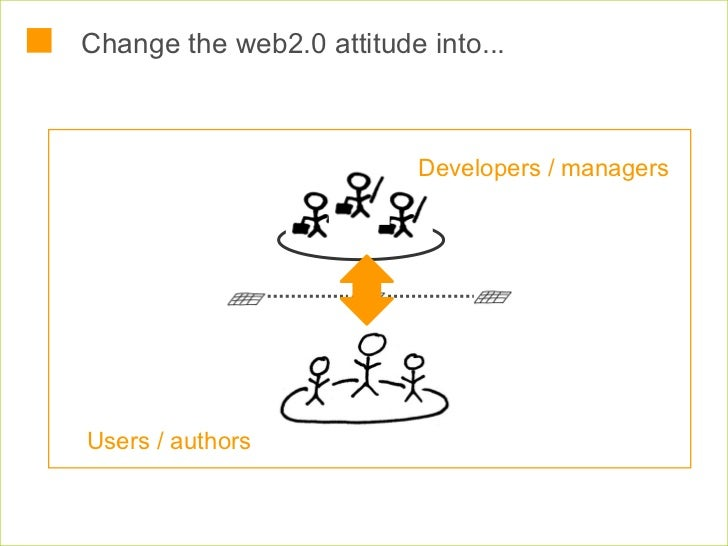 Change the web2.0 attitude into... Users / authors  Developers / managers