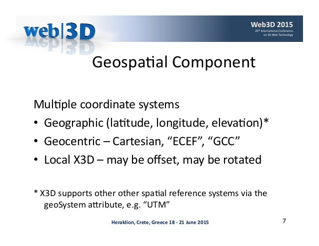 Web3D 2015 conference geospatial tutorial