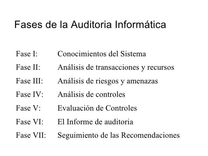 Fases de la Auditoria Informática Fase I:  Conocimientos del Sistema Fase II:  Análisis de transacciones y recursos Fase I...