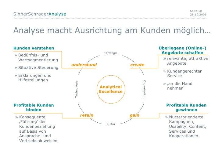Analyse macht Ausrichtung am Kunden möglich… Analytical Excellence Strategie Organisation Kultur Technologie <ul><li>Bedür...