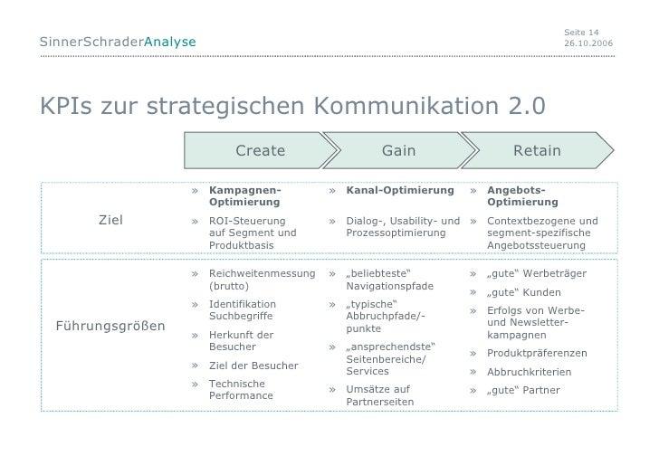 KPIs zur strategischen Kommunikation 2.0 Create Gain Retain <ul><li>Reichweitenmessung (brutto) </li></ul><ul><li>Identifi...