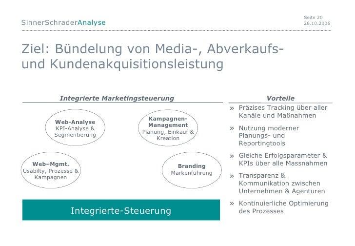 Ziel: Bündelung von Media-, Abverkaufs-  und Kundenakquisitionsleistung Integrierte-Steuerung Web–Mgmt. Usabilty, Prozesse...