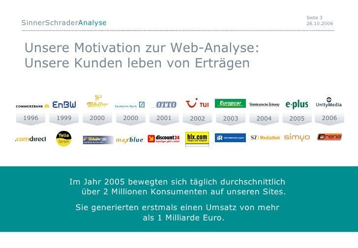 Unsere Motivation zur Web-Analyse:  Unsere Kunden leben von Erträgen 2005 2004 2000 2002 1999 2001 2003 1996 2000 2006 Im ...
