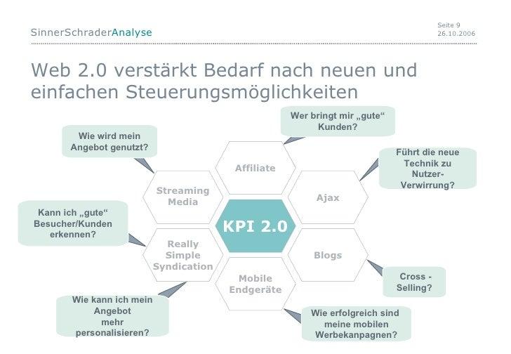 Web 2.0 verstärkt Bedarf nach neuen und einfachen Steuerungsmöglichkeiten KPI 2.0 Affiliate Mobile Endgeräte Streaming Med...