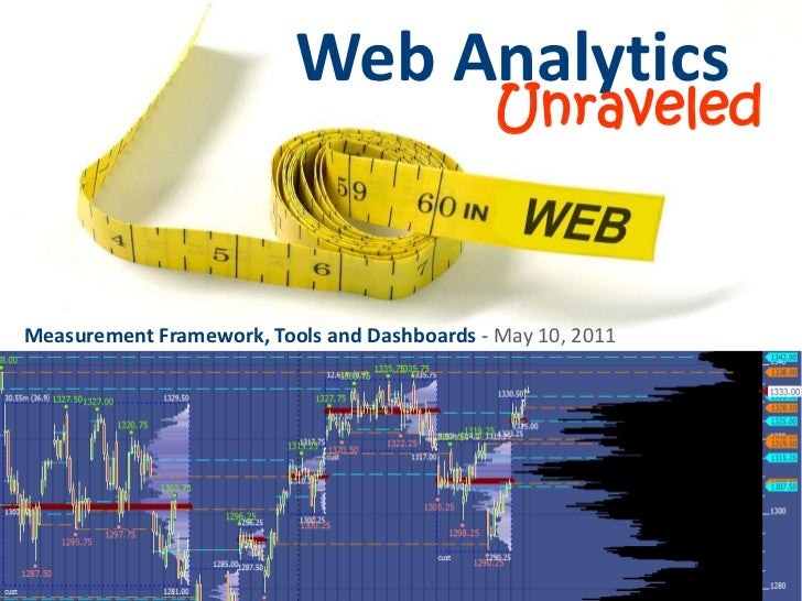 Web Analytics<br />Unraveled<br />Measurement Framework, Tools and Dashboards- May 10, 2011<br />
