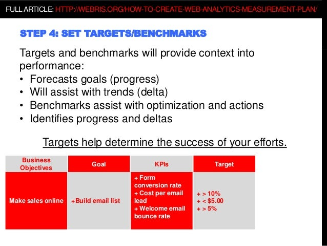 STEP 4: SET TARGETS/BENCHMARKS Targets and benchmarks will provide context into performance: • Forecasts goals (progress) ...