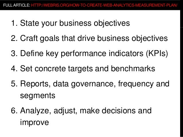 1. State your business objectives 2. Craft goals that drive business objectives 3. Define key performance indicators (KPIs...
