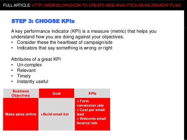 STEP 3: CHOOSE KPIs A key performance indicator (KPI) is a measure (metric) that helps you understand how you are doing ag...