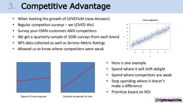 @OptimiseOrDie 1. Change Growth Trajectory3. Competitive Advantage • When hacking the growth of LOVEFiLM (now Amazon) • Re...