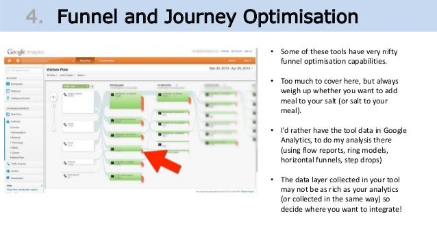 4. Funnel and Journey Optimisation • Some of these tools have very nifty funnel optimisation capabilities. • Too much to c...