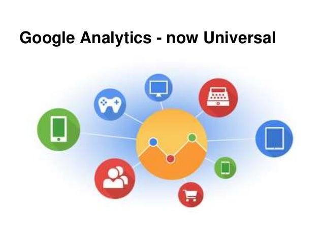 Google Analytics - now Universal
