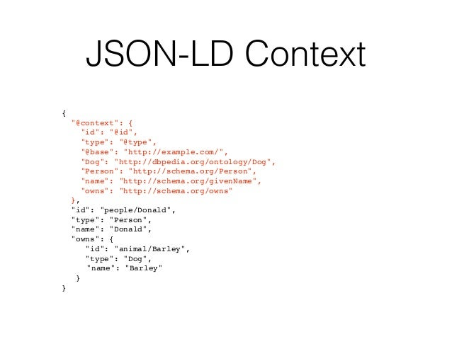 The JSON object is preserved. Existing applications won't break.