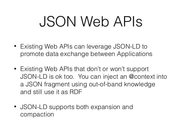 JSON-LD Expansion & Compaction