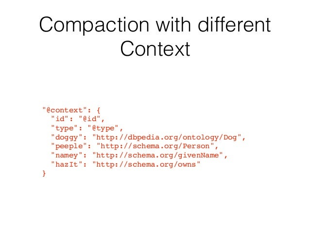 """{ """"@context"""": { """"id"""": """"@id"""", """"type"""": """"@type"""", """"doggy"""": """"http://dbpedia.org/ontology/Dog"""", """"peeple"""": """"http://schema.org/Per..."""