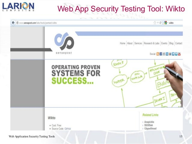 Web Application Security Testing Tools