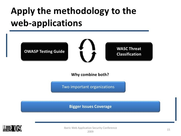web application security thesis Web application security is the process of protecting websites and online services against different security threats that exploit vulnerabilities in an application's code common targets.