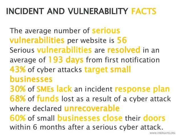 Web Application Security Compliance & Risk Management Slide 3