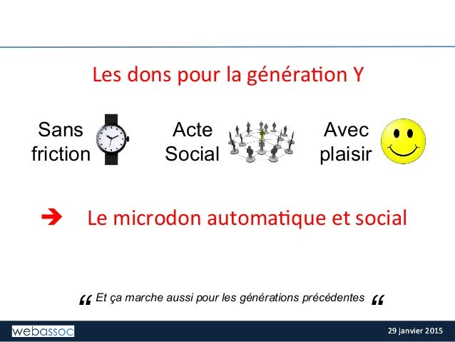 29  janvier  2015  29  janvier  2015   Les  dons  pour  la  généra;on  Y         Sans friction...