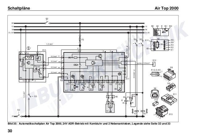 Webasto Airtop 200 Instructions