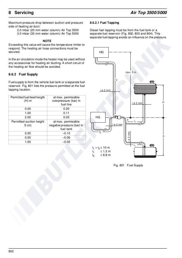 Webasto Air Top 3500 Workshop Manual