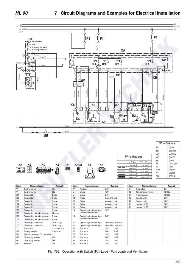 webasto hl90 workshop manual rh slideshare net webasto service manual bmw x5 e53 webasto 2010 service manual