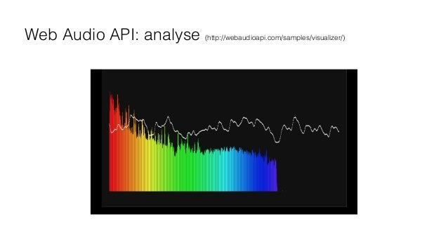 Web Audio API: brief introduction