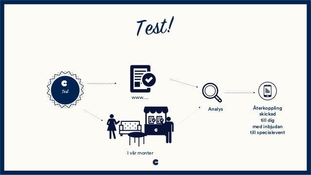 - Test www…. I vår monter Analys Återkoppling skickad  till dig med inbjudan till specialevent Test!