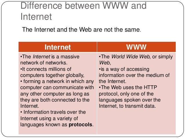 INTERNET AND WWW EBOOK