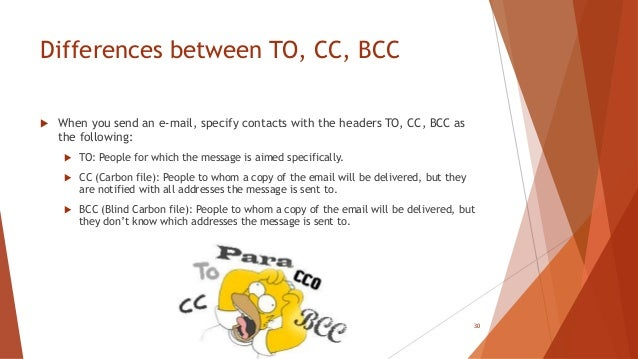 Unterschied Cc Bcc