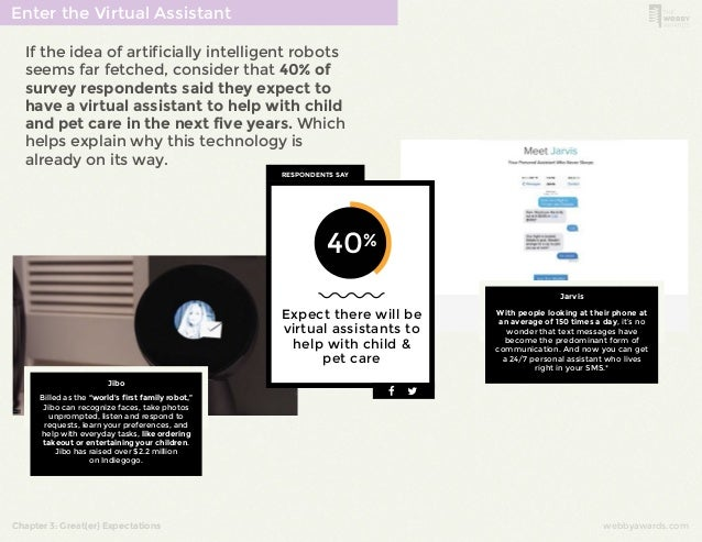 Enter the Virtual Assistant  If the idea of artificially intelligent robots  seems far fetched, consider that 40% of  surv...