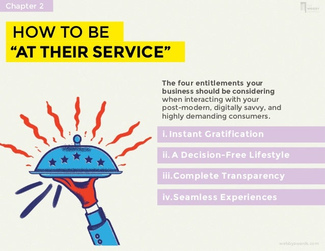 The four entitlements your  business should be considering  when interacting with your  post-modern, digitally savvy, and ...