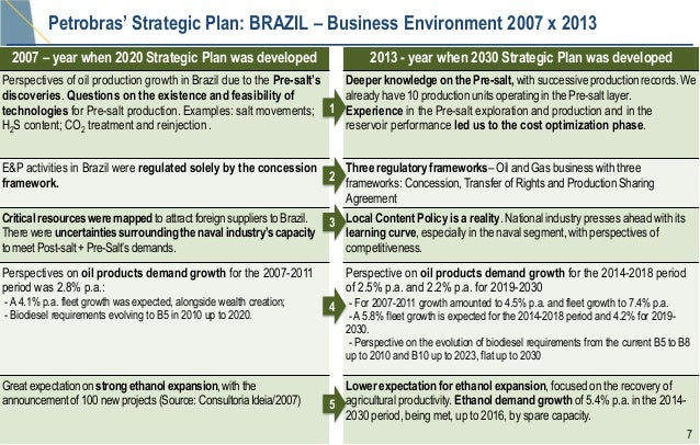 biofuel production business plan