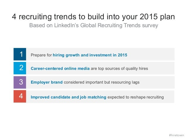 2015 Global Recruiting Trends   Webcast Slide 3